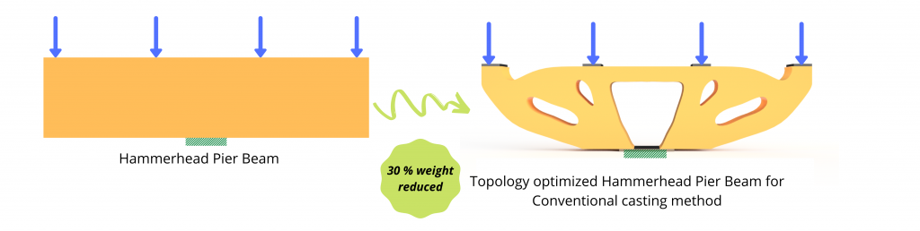 Topology optimization for conventional casting method