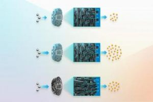 3D printed graphene aerogel flow-through electrodes for electrochemical reactors