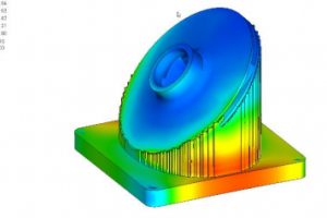 Pump Impellers – A Rotating Functional Key Component in a Centrifugal Pump Assembly